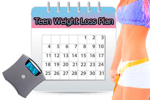 Weight-Loss-Plan